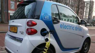30 Free Market Groups Urge Congress Not to Expand Electric Vehicle Subsidies 1