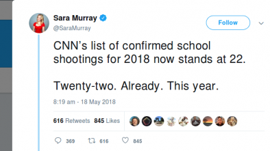 CNN Spreads Fake News About '22 School Shootings' in 2018