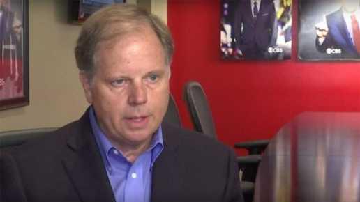 Democrat Doug Jones's Win Threatens Senate Republican Agenda