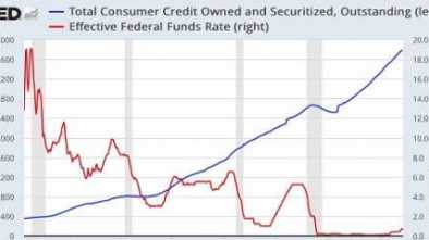 Fanatic Frugality: The Means to Escape Debt Serfdom