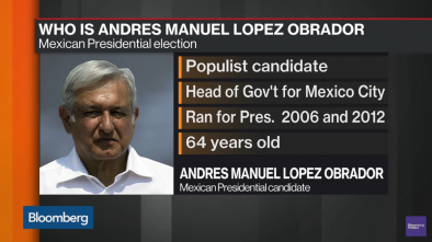 Mexico's 4 Presidential Candidates: We Will Not Be Subordinate to Trump