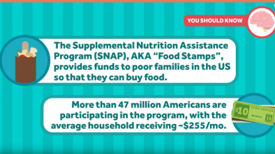 Over 35 Thousand Retailers Engaged in Food Stamp Fraud