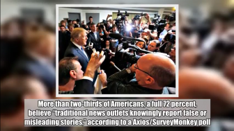 Poll: 72% Believe Establishment Media Report Fake News