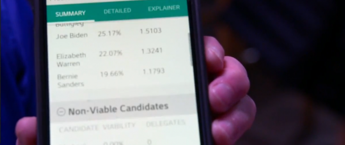 REPORT: DNC 'Intimately Involved' W/App that Led to Iowa Caucus Failures